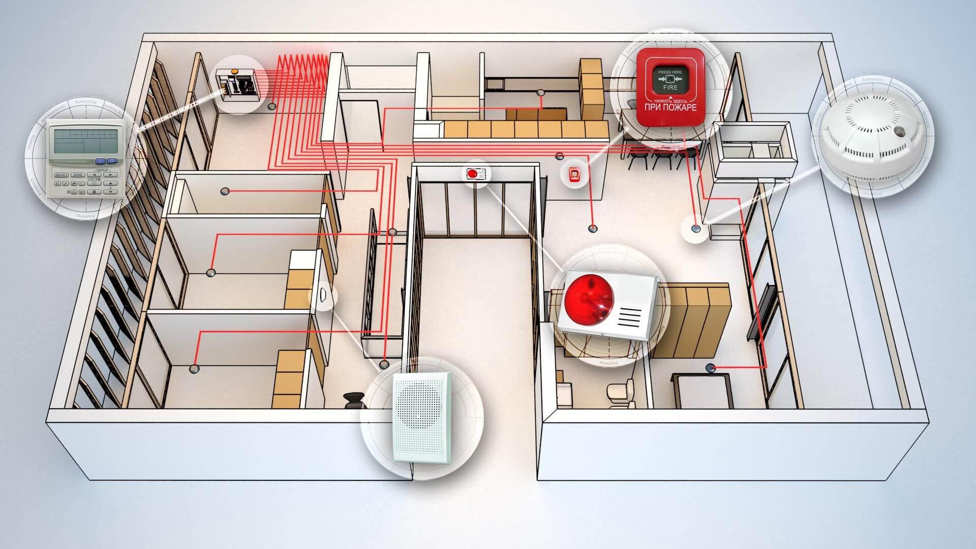 системы оповещения и эвакуации